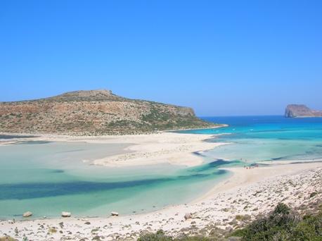 Forex e vero beach
